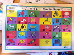 Sing Spell Read And Write Alphabet Chart Sing Spell Read And Write Xyqyqu59s Soup