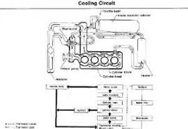 similiar ka24de engine diagram keywords addition 1987 nissan pickup v6 engine diagram on ka24e engine diagram