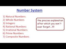 Videos Matching Classification Of Numbers Natural Whole