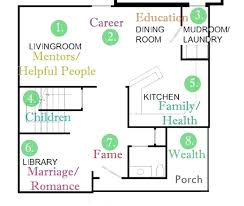 office feng shui layout. Feng Shui Office Colors Layout Examples Remarkable Excellent Bedroom Concept With Additional Interior Home Ideas E