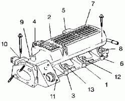 change head gasket camaro 98 3 8 liter fixya 8d58a40 gif 97f8120 gif