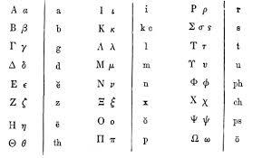 Greek Letter Pronunciation And The Greek Alphabet Song
