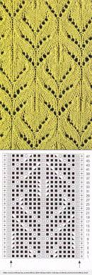 Knitted Lace Patterns Interesting Inspiration Design