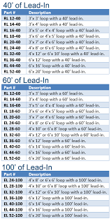 Direct Burial Wire Size Chart Direct Burial Preformed Inductance Loops