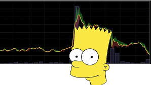 Are Bitcoin Traders Giving Bart Horns Bitcoin Price Chart