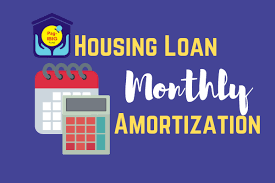 Pag Ibig Housing Loan Monthly Amortization Table