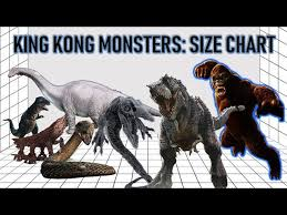 All King Kong Monsters 1933 2017 Size Comparison