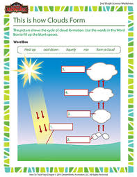 This Is How Clouds Form Water Cycle For 2nd Grade School Of Dragons