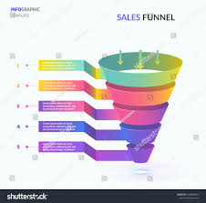 Web Design Sales Funnel Sales Funnel Marketing 3d Template Eps10 Stock Vector