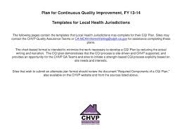 Ppt Plan For Continuous Quality Improvement Cqi