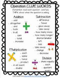 Math Clue Words Freebie Study Guide And Several Activities