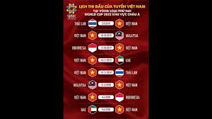 Đấy có thể là lý do mà đoàn quân của hlv park hang seo chọn jordan là đối. Lịch Thi Ä'ấu Của Ä'á»™i Tuyển Việt Nam Vong Loại Thứ 2 World Cup 2022 Khu V World Cup Việt Nam Lịch