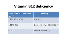 13 Vitamin B12 Is A Water Soluble Vitamin Like All Other B