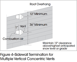 figure 4 sidewall termination for multiple vertical concentric vents