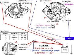1992 chevrolet alternator wiring diagram wiring diagram suzuki samurai wiring diagrams