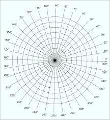 Polar Coordinates Graph Paper Elegant Free Printable Graph Paper To