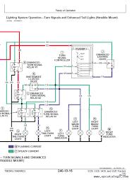 john deere 5320 wiring diagram wiring diagram 5425 john deere solenoid wiring diagram wiring diagramjohn deere 5420 wiring diagram simple wiring diagram5425 john