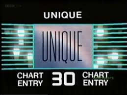 Totp Chart Rundown 22nd September 1983