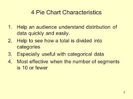 Review For Quiz On Pie Charts Ppt Download