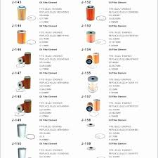 Hydraulic Fluid Cross Reference Chart 51 New Battery Cross Reference Chart Home Furniture