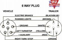 wiring diagram 6 prong trailer plug image wiring diagram 6 prong trailer plug image
