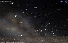 Star Charts For Southern Hemisphere Online Planetarium Interactive Sky Chart