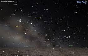 Southern Sky Star Chart Online Planetarium Interactive Sky Chart