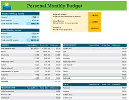 Personal Budget Template Google Sheets Personal Monthly Budget Excel Spreadsheet Free Template Frugal