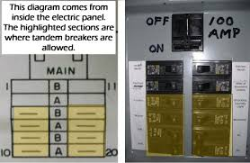 how to correct double tapped circuit breakers tandem breakers label