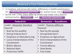 Venn Diagram Virginia Plan And New Jersey Plan Federalists Vs Anti Federalists Venn Diagram Sinda