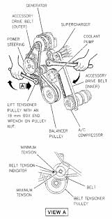 1995 buick riviera engine diagram 1995 printable wiring 1995 buick riviera supercharger belt diagram vehiclepad source