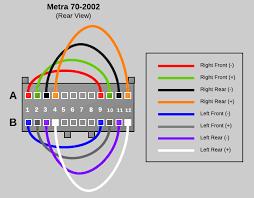 2003 chevy silverado radio wiring diagram efcaviation com 2003 gmc sierra 2500hd stereo wiring diagram at 2003 Chevy Silverado Radio Wiring Diagram