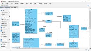 Visual Chart Maker Visual Paradigm Wikipedia