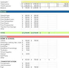 Budgeting Template Excel Theatre Production Budget Template Excel