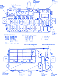 honda del sol 1992 ignition switch fuse box block circuit breaker 1995 honda civic fuse box location at 1994 Honda Civic Fuse Box Diagram