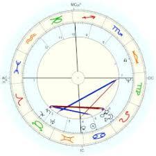 Paul Mccartney Birth Chart Starr Ringo Astro Databank