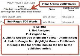 cheap article writing that doesn t suck is per article  cheap article writing tracking template