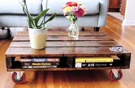 Pallet Furniture In Interior Design 40 Ideas Home Interior Design Fascinating Pictures Of Pallet Furniture Design