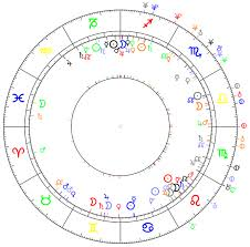 The Group Horoscope Astrodienst