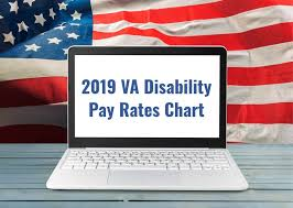 Va Disability Conversion Chart Va Disability Pay Chart 2019 Best Picture Of Chart