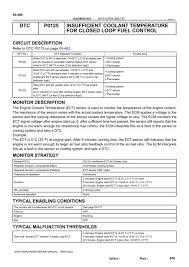 Ect Voltage Chart Dtc P0125 Insufficient Coolant Temperature For