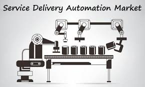 Image result for service delivery automation