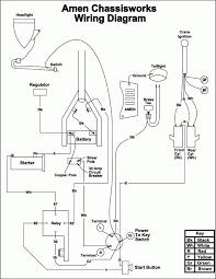triumph spitfire wiring diagram wiring diagrams triumph spitfire mk2 wiring diagram diagrams base