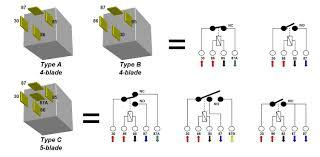 4 pin relay wiring diagram horn releaseganji net 4 pin relay wiring diagram fan enchanting 5 pin 12v relay inspiration best images for wiring arresting 4 diagram horn