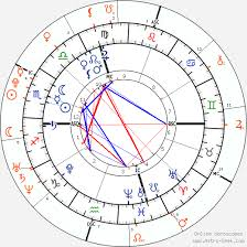Synastry Chart Between My Boyfriend And Our Son Born On The
