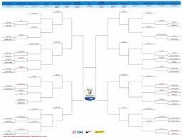 TIM CUP 2016/17 - Il Napoli sorteggiato come prima testa di serie: ecco i  possibili avversari