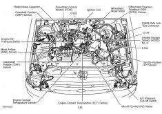 1998 ford taurus 3 0 wiring schema wiring diagram online awesome 1998 ford taurus engine diagram 2001 motor wiring schematic ford taurus engine 1998 ford taurus 3 0 wiring