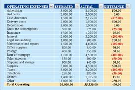 Download Budget With Charts Excel Template Exceldatapro