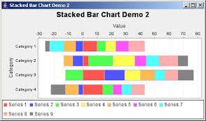 Jfreechart Stacked Bar Chart Demo 2 Bar Stacked Chart