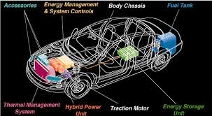 basic car diagram related keywords suggestions basic car 2002 ford explorer gear shift lever further hydrogen car engine